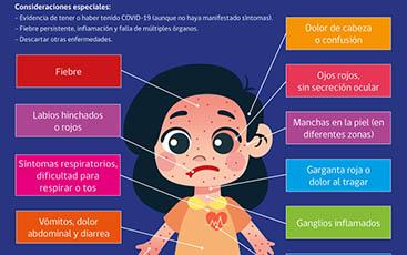 PIMS. Síndrome Inflamatorio Multisistémico.